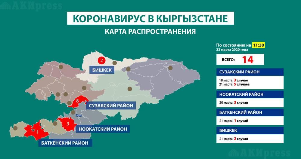 Коронавирус в турции на 1 марта 2021 года
