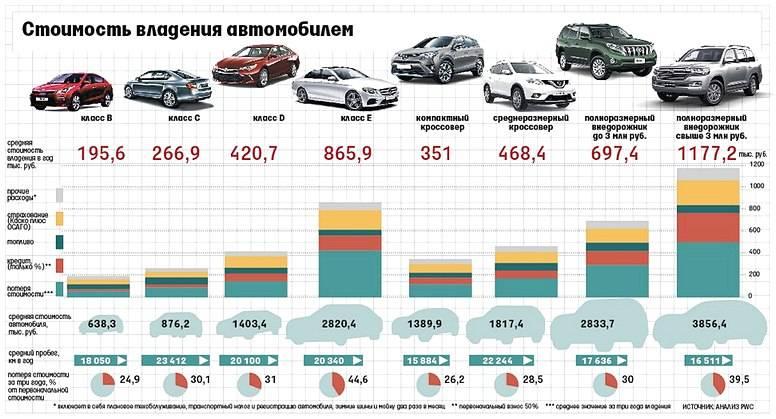 Как купить автомобиль в латвии и пригнать в россию в 2021 году?