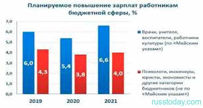 Поиск работы в турции для русских