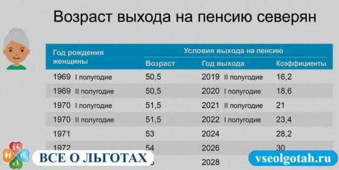Пенсия в эстонии для иностранцев в 2021 году