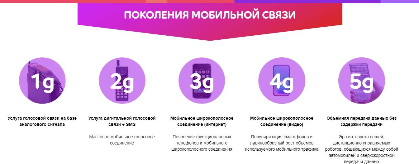 Мобильный оператор orange в польше: тарифы, услуги в 2021 году