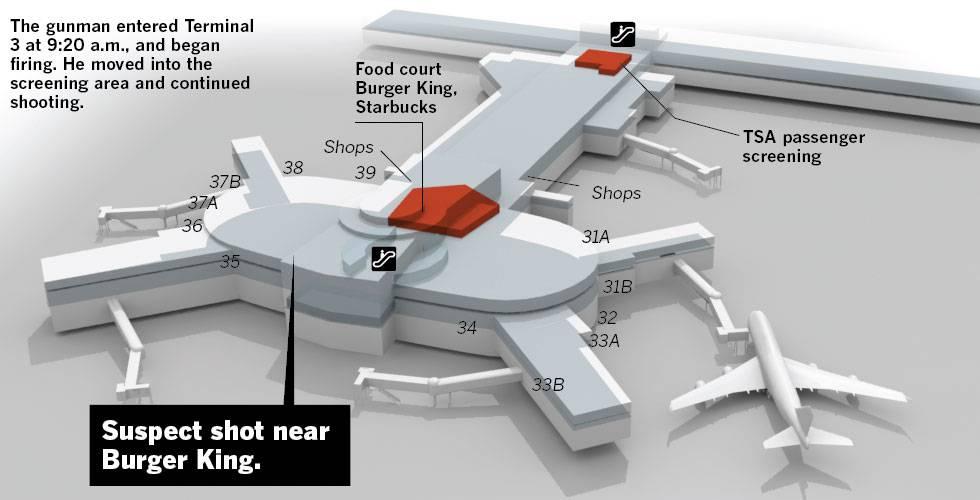 Крупнейшие международные аэропорты америки