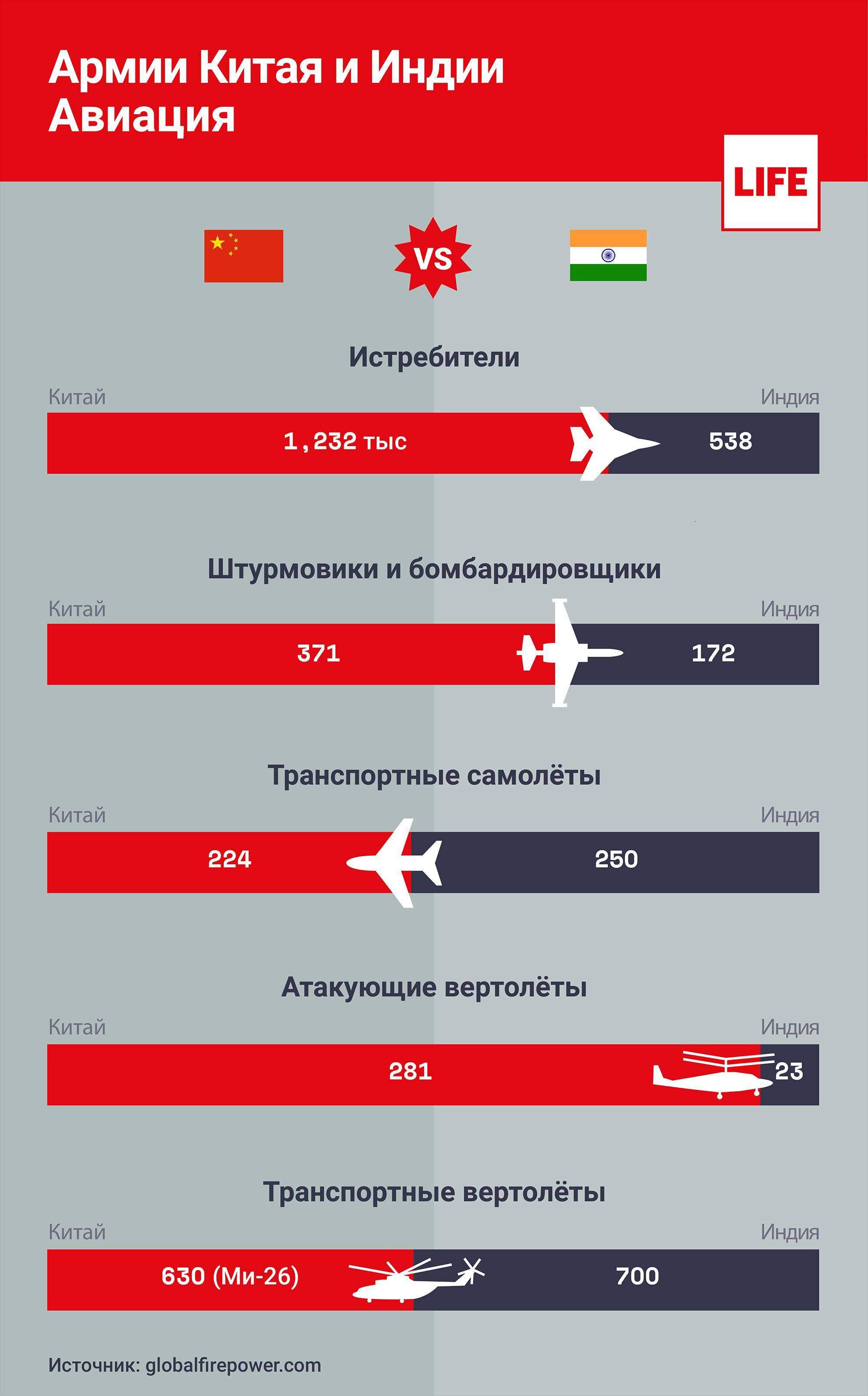 Особенности жизни в современной турции в 2021 году