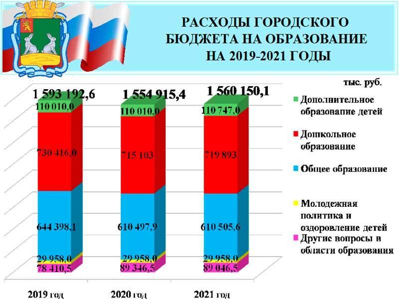 Обучение в турции, русские школы, среднее и высшее образование