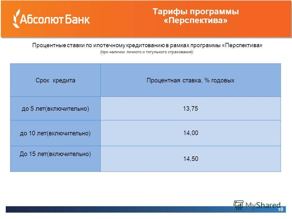 Ипотека для иностранных граждан в польше в  2021  году