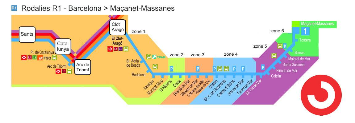 Как добраться из льорет-де-мар до барселоны: автобус, электричка, такси, машина. расстояние, цены на билеты и расписание 2021 на туристер.ру