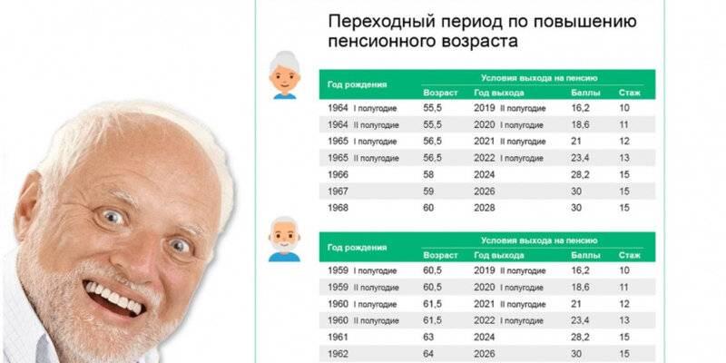 С 2021 года в эстонии при начислении пенсии будут учитывать стаж и зарплату   stena.ee
