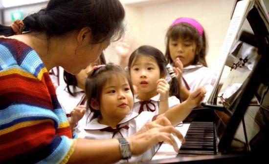 Образование в китае - особенности системы дошкольного и высшего образования в китае