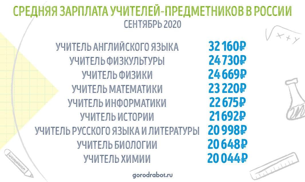 Работа и вакансии в латвии в 2021 для русских, украинцев, белорусов