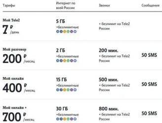 Мобильная связь в чехии в 2021 году: мобильные операторы, приобретение sim-карты, выбор тарифа