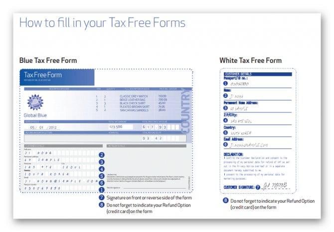Как вернуть tax free (такс фри) в польше?