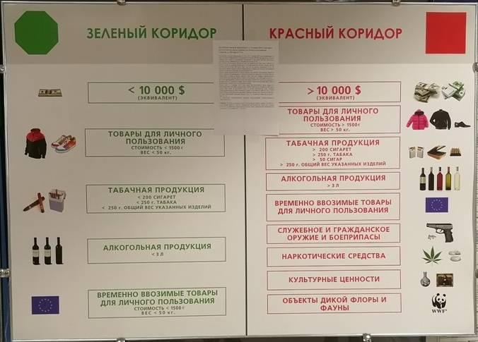 Таможенные правила: порядок пересечения российской границы
