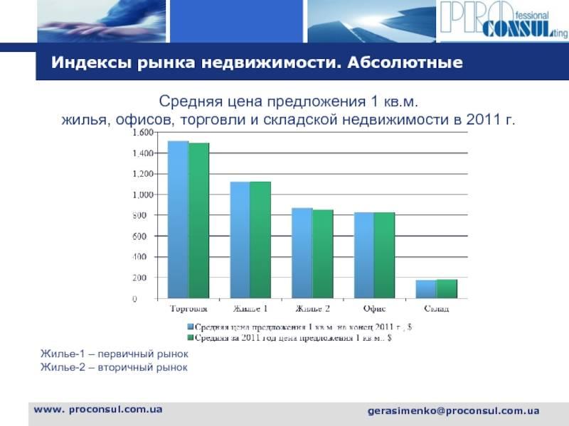 Knight frank: итоги 2020 года на рынке торговой недвижимости москвы