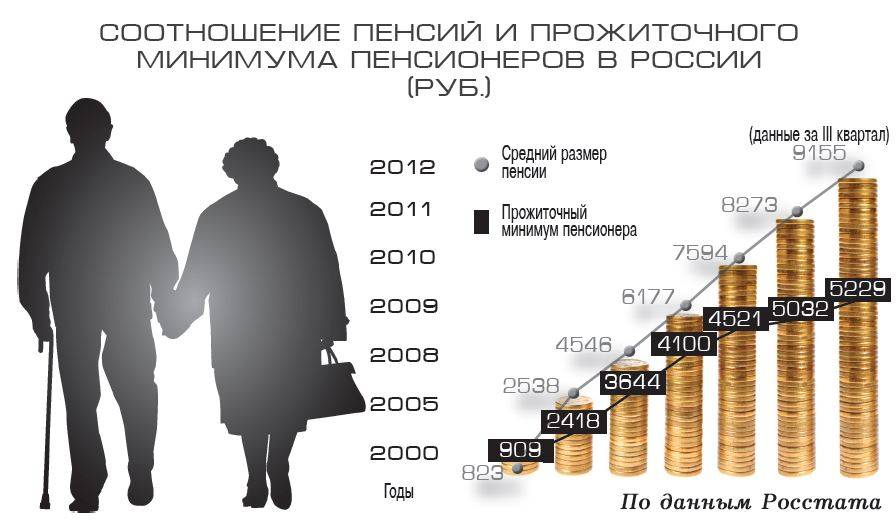 Уровень жизни в турции для русских