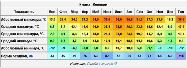 В каких странах сейчас зима? когда начинаются времена года в разных странах - gkd.ru