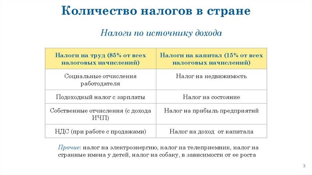 Налог на прибыль организации в германии 2021 | sodeistvie70.ru