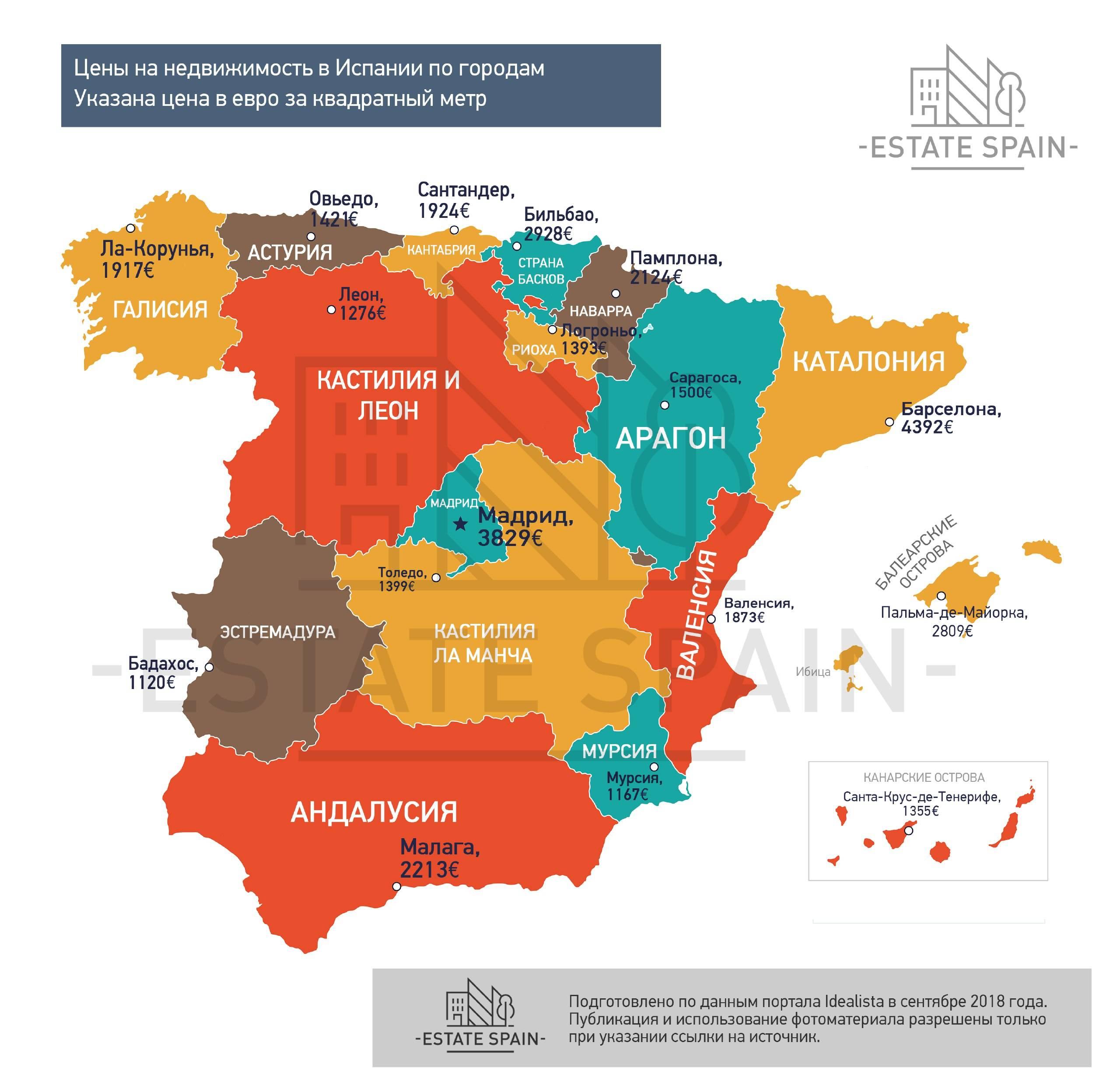 Средняя зарплата в испании по профессиям в 2020 году и самые востребованные специальности