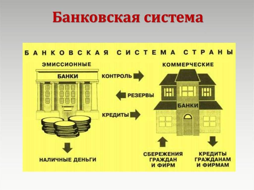 Latvijas banka: сайт банка латвии