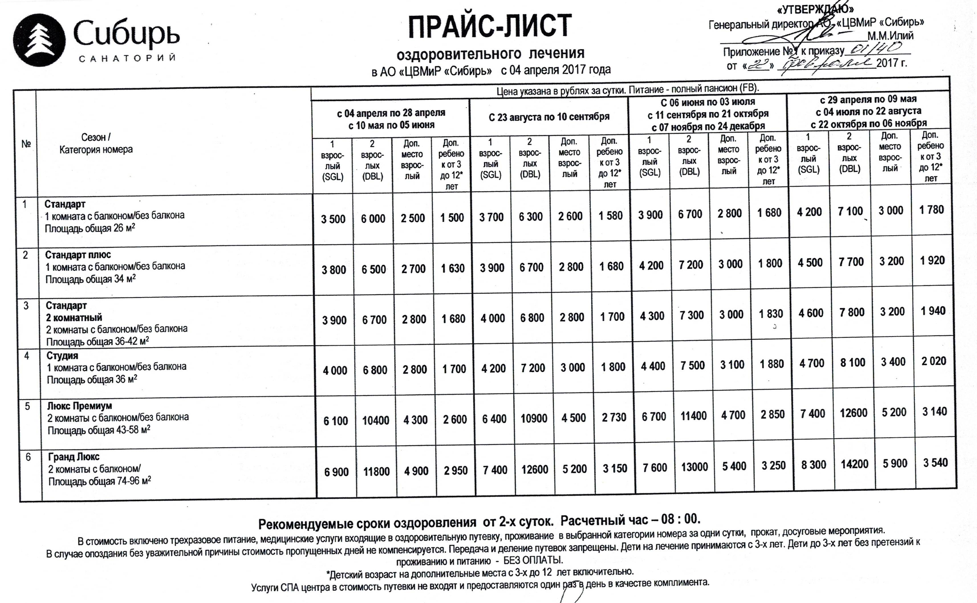 Уровень заработной платы в латвии 2021 году — все о визах и эмиграции