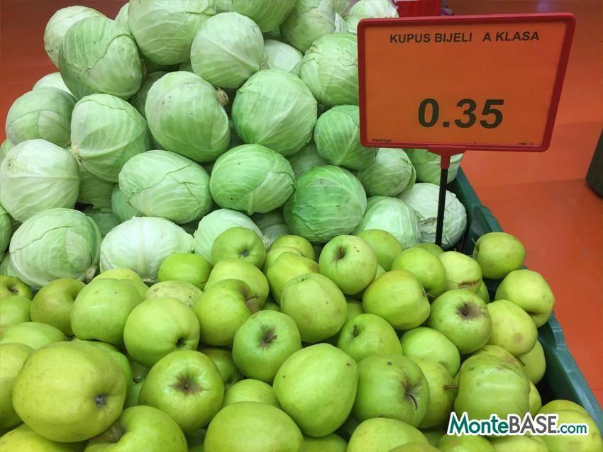 Цены на еду в черногории в кафе и на продукты — 2021