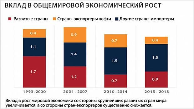 Экономика франции. статистика онлайн