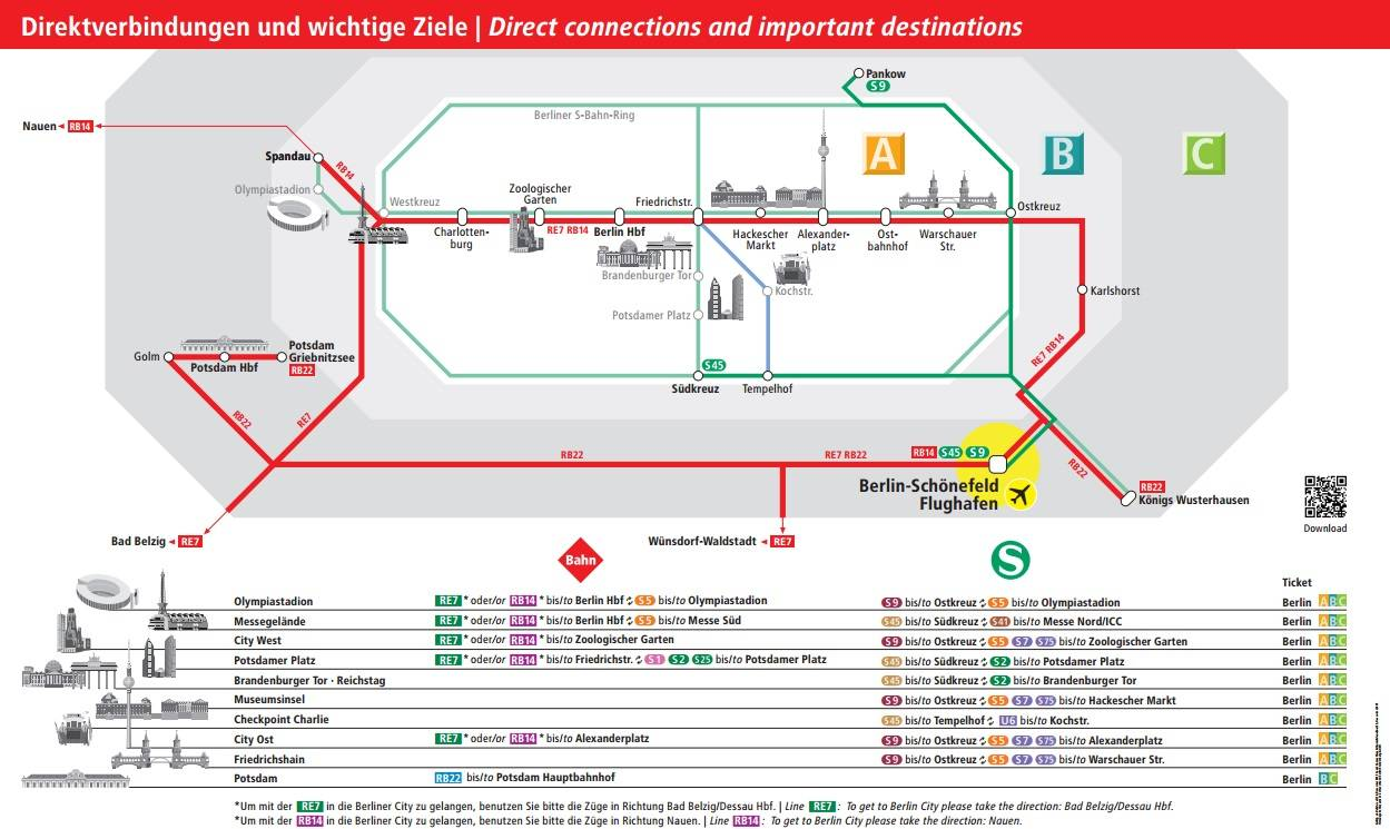 Как добраться из аэропорта шёнефельд в берлин: все способы