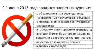 Закон о курении в общественных местах и на балконе