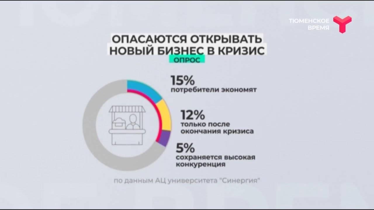 Бизнес в европе в 2021 году. популярные виды европейского бизнеса, малый бизнес в ес для русских. как открыть бизнес.