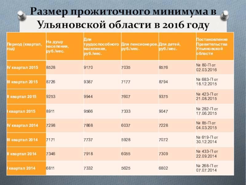 Цены в финляндии на продукты, жилье, товары и отдых в 2021 году