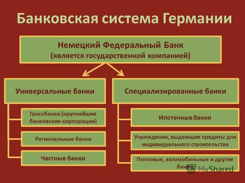 Банковская система германии — википедия. что такое банковская система германии