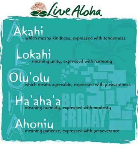 Гавайеведение/гавайская культура/язык — викиучебник