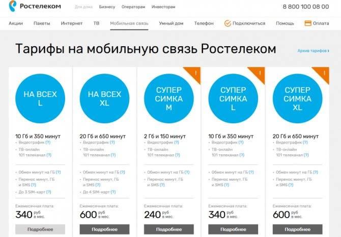 Топ-10 лучших провайдеров москвы — рейтинг 2021 года