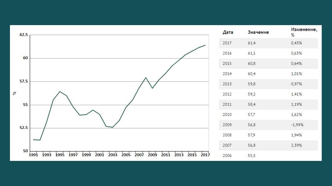 Средняя зарплата в тель авиве 2021 | fz-127.ru