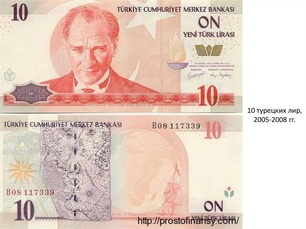 Какую валюту лучше брать в турцию