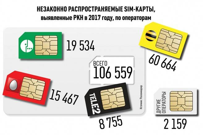 Дешёвая сотовая связь и мобильный интернет в европе
