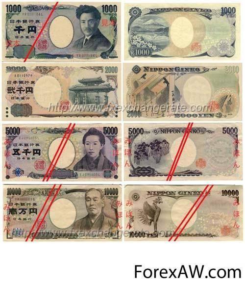 Японская иена: все, что необходимо знать о валюте