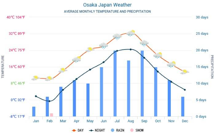 Климат японии (кратко)