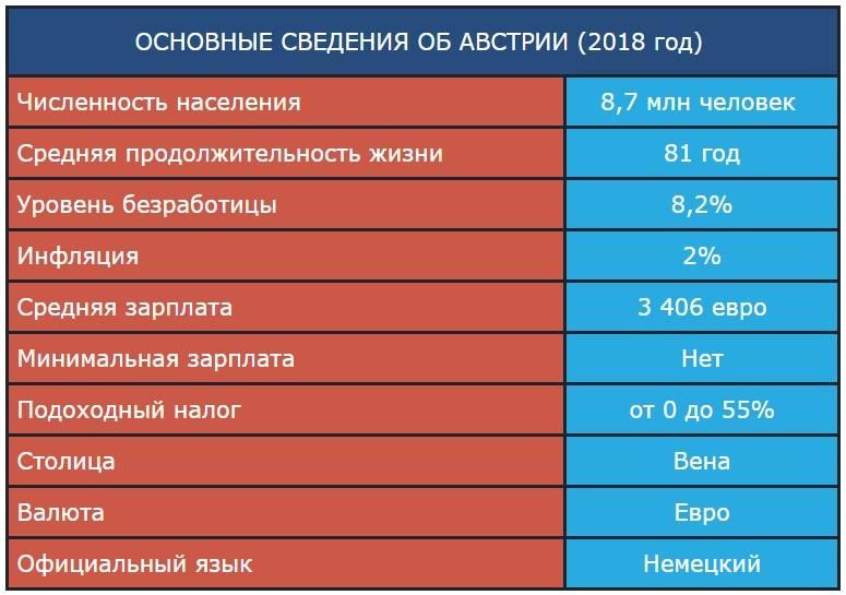 """Иммиграция украинцев в польшу: способы и процесс переезда ⋆ іа """"єуработа"""""""