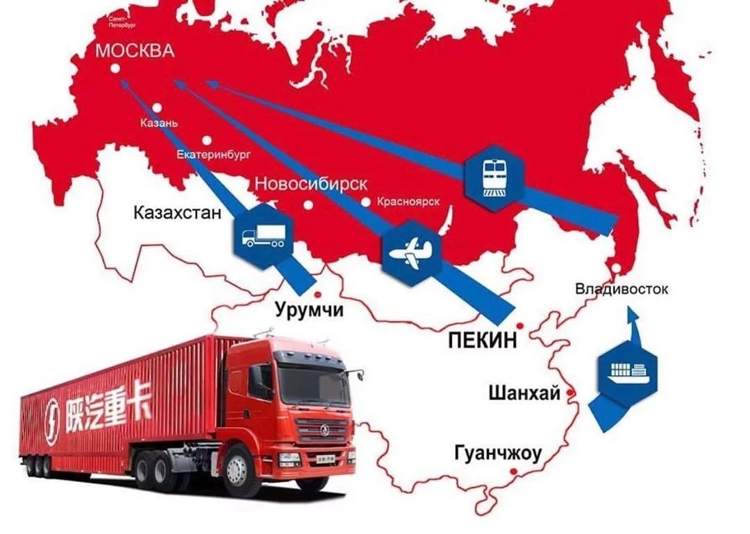Отправка посылки из россии в германию: популярные способы и порядок действий