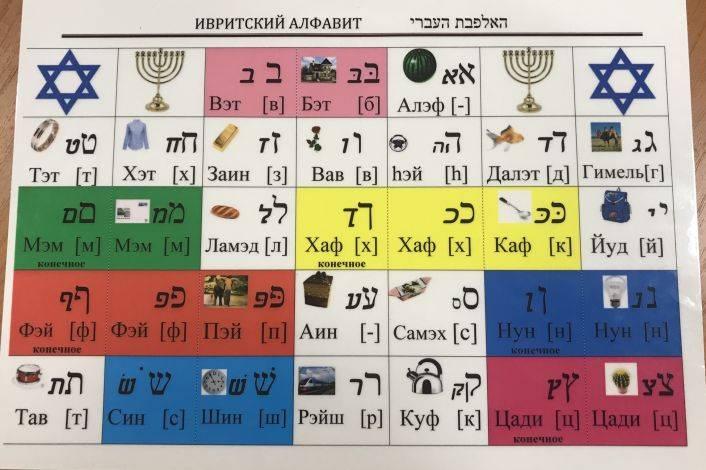 Официальный язык в израиле в 2021 году