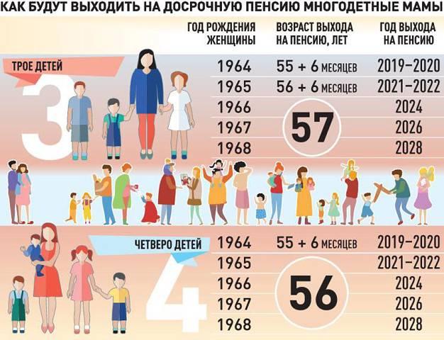 Пенсия в эстонии. жизнь без излишеств — пенсия в эстонии. размер выплат и схемы расчета