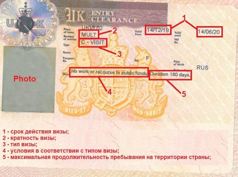 Виза в великобританию англию для россиян 2021, документы на английскую визу, официальный сайт, шенген или нет
