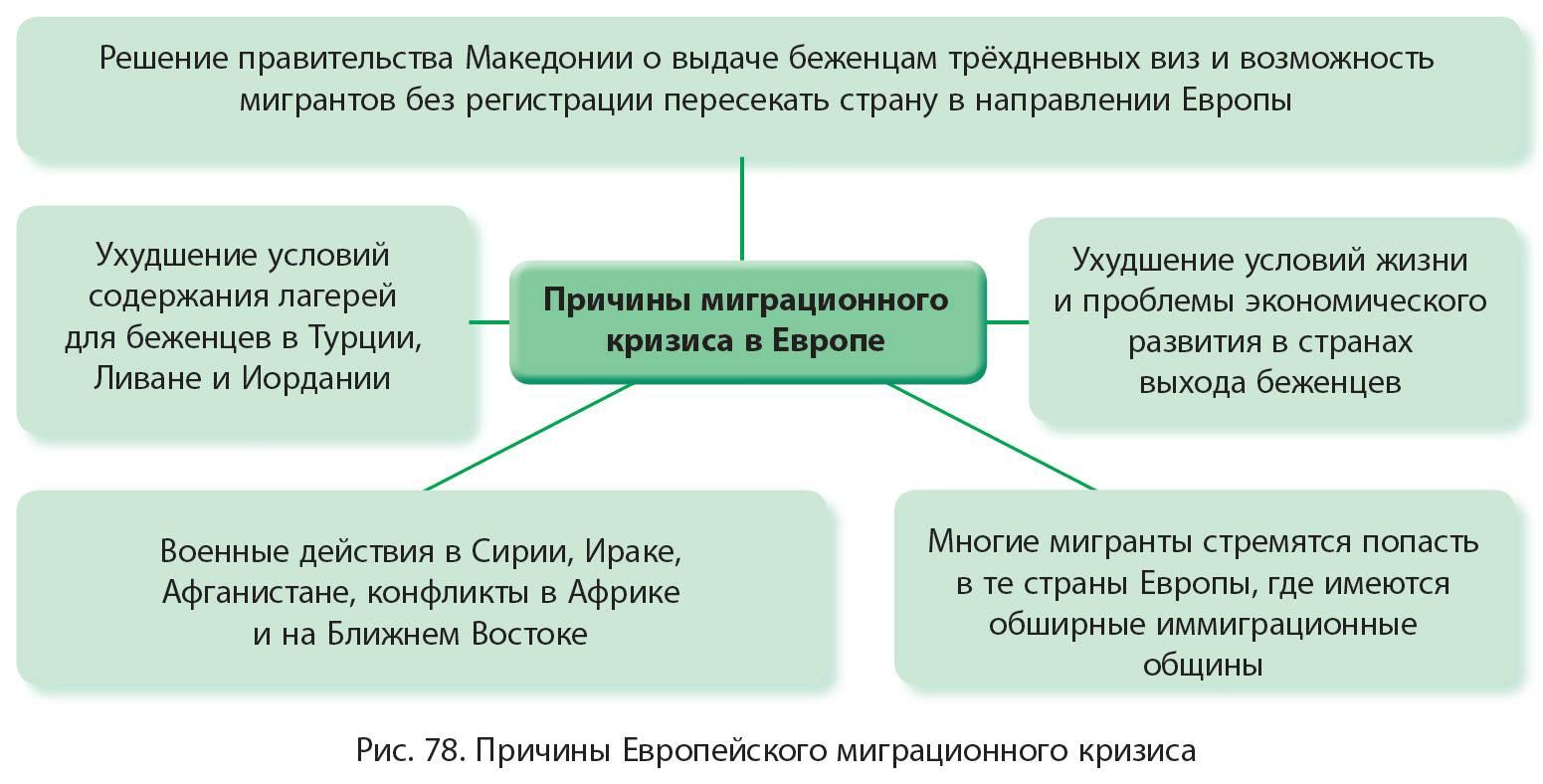 Преимущества и обязательства
