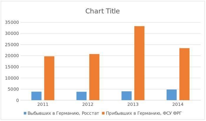 Эмиграция из россии: причины, куда лучше эмигрировать в 2021