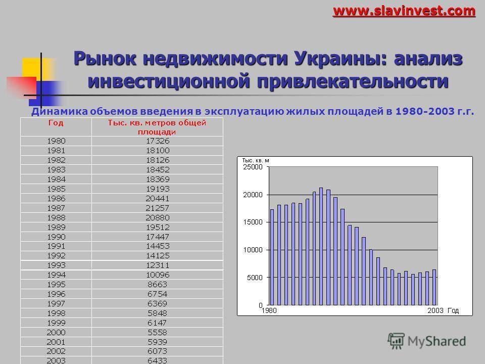 Купить квартиру в бонн - 1 объявление, продажа квартир бонн - без посредников на move.ru