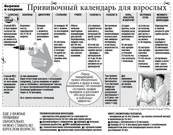 Имеют ли право родители отказаться делать прививки ребенку?. испания по-русски - все о жизни в испании