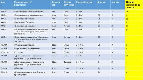 Сравнение условий в банках польши - mypoland24