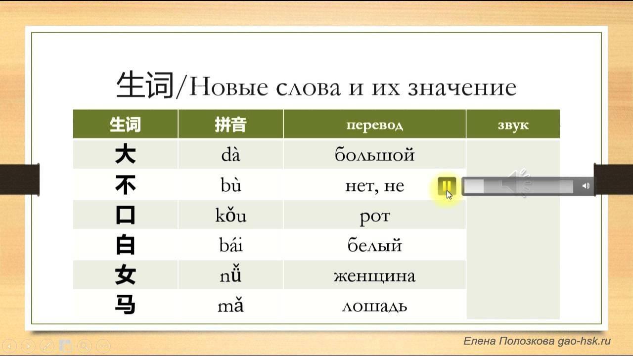 Стоит ли учить китайский язык? советы сомневающимся