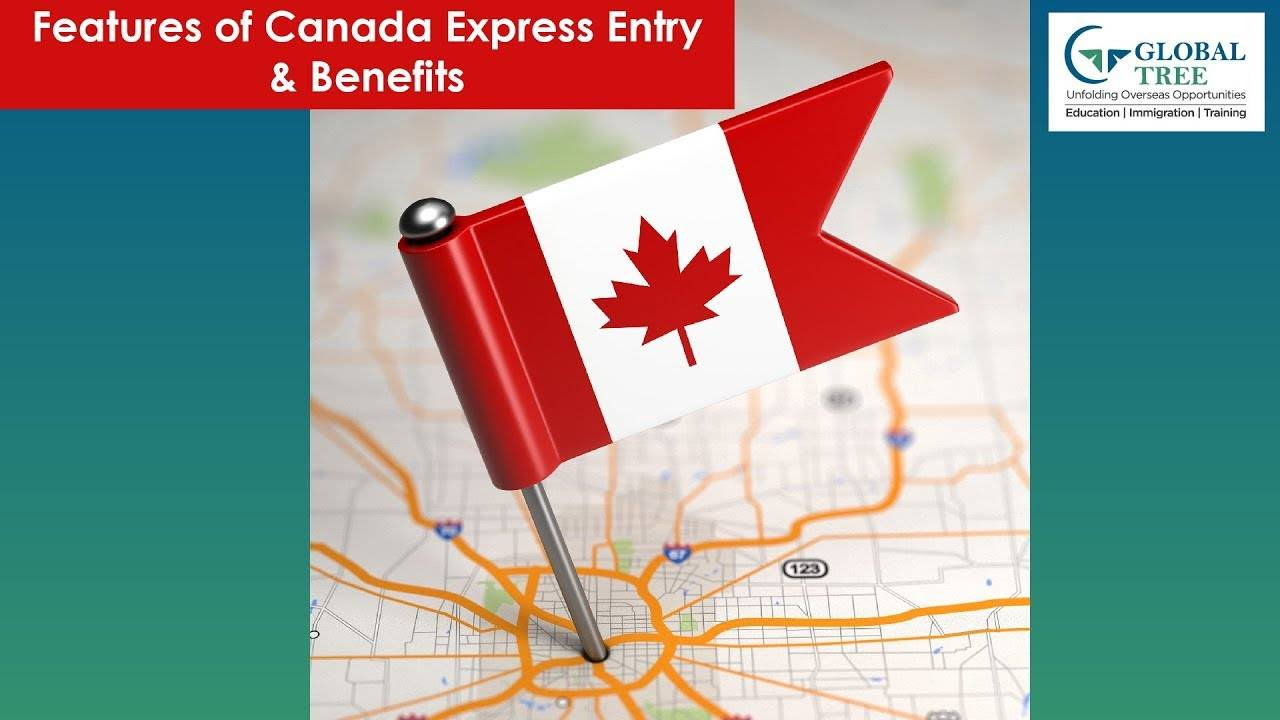 Express entry canada 2020