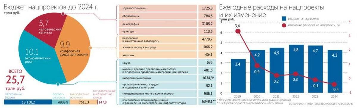 Экономика в латвии